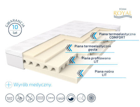 Materac ROYAL MED BRILLIANT – Foam Royal