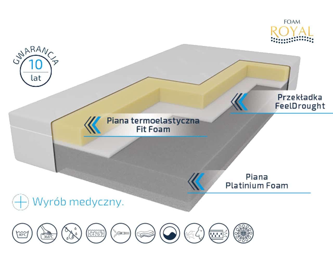 Materac ROYAL MED SUPREME – Foam Royal