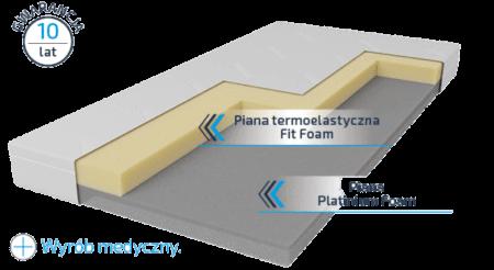 Materac ROYAL MED MEDICO – Foam Royal