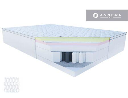Materac XL – Janpol XL